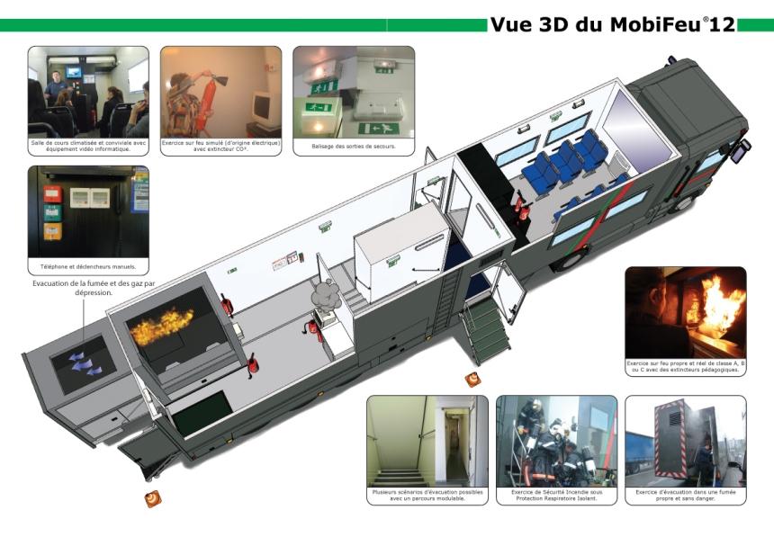 Camion incendie - Formation sécurité incendie CNFCE