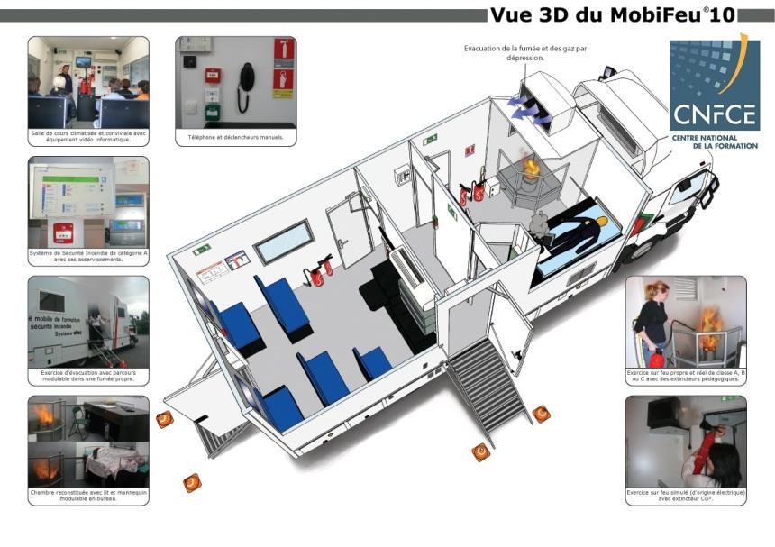 Formation incendie - Unité Mobile 10 - CNFCE