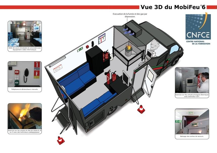Formation incendie - Unité Mobile 6 - CNFCE